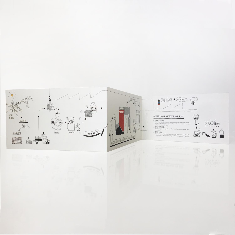 illustratie en grafisch ontwerp mailing Vyncke harelbeke - illustra'lies